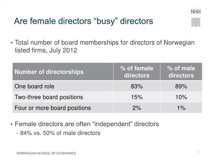 "Are female directors ""busy"" directors"