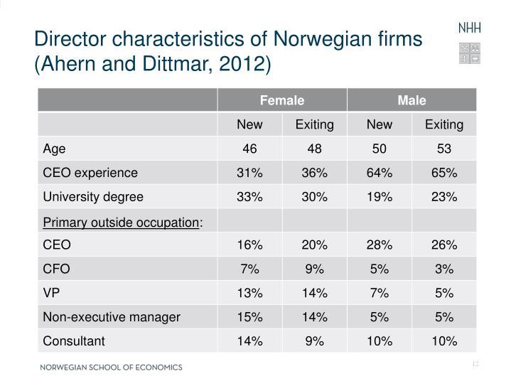 Director characteristics of Norwegian firms