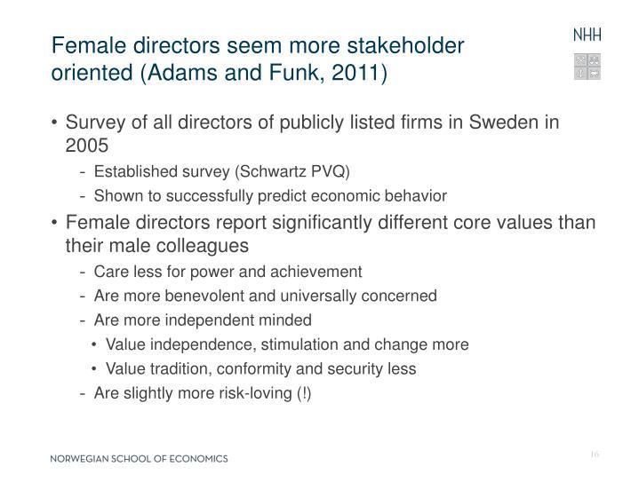 Female directors seem more stakeholder oriented (Adams and Funk, 2011)