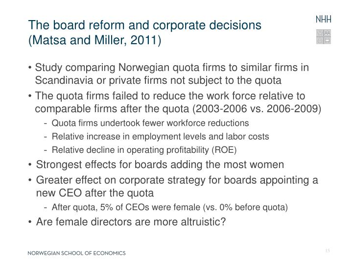 The board reform and corporate decisions