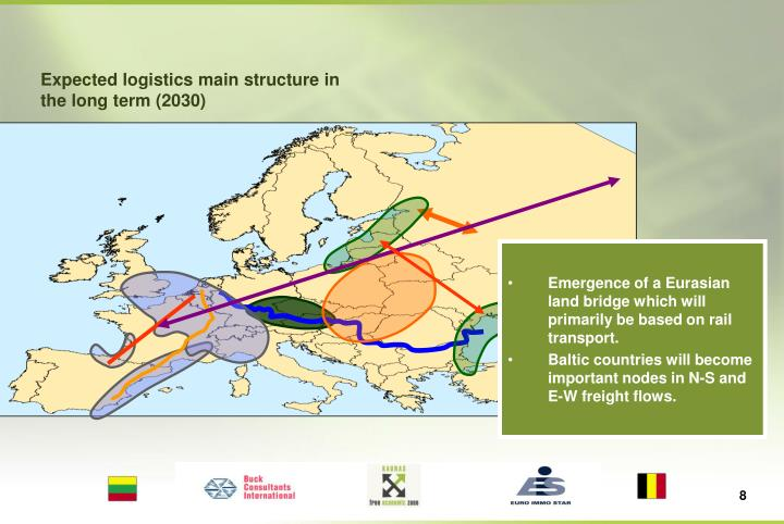 Expected logistics main structure in the long term (2030)