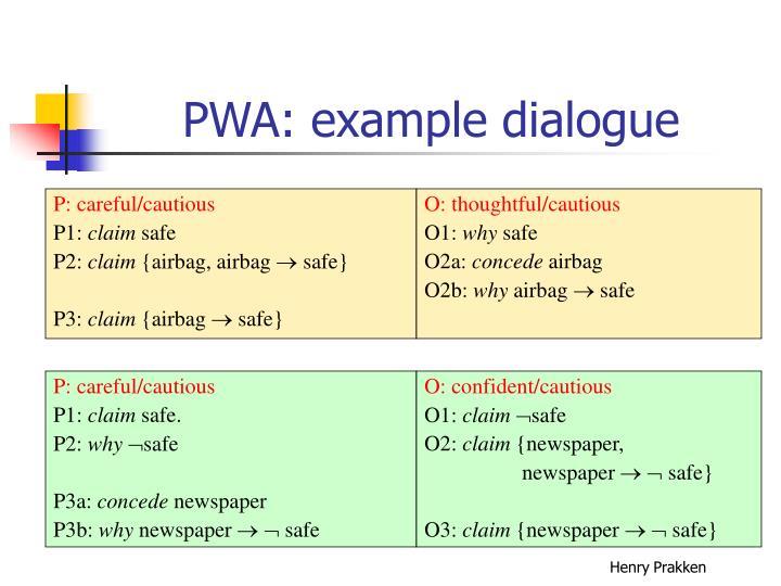 PWA: example dialogue