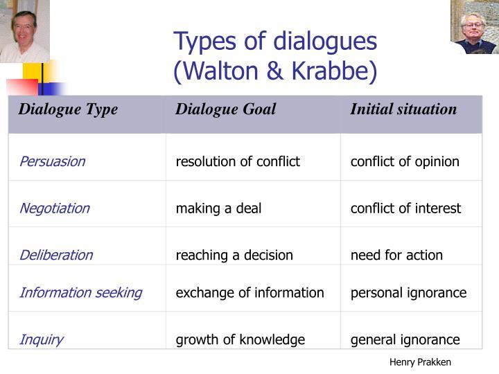 Dialogue Type