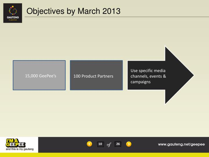 Objectives by March 2013