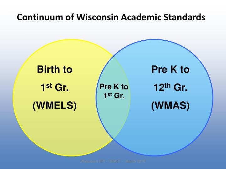 Continuum of Wisconsin Academic Standards