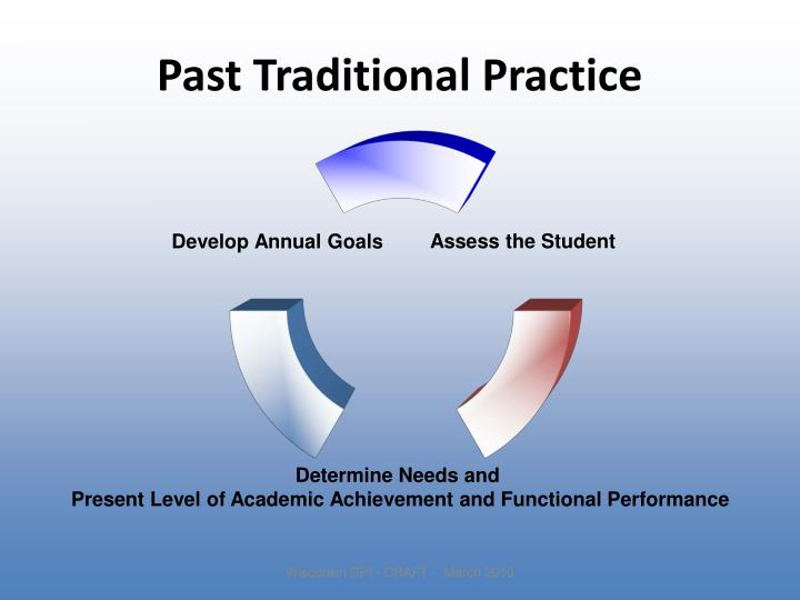 Assess the Student