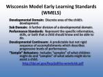 wisconsin model early learning standards wmels1