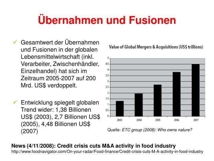 Gesamtwert der Übernahmen und Fusionen in der globalen Lebensmittelwirtschaft (inkl. Verarbeiter, Zwischenhändler, Einzelhandel) hat sich im Zeitraum 2005-2007 auf 200 Mrd. US$ verdoppelt.