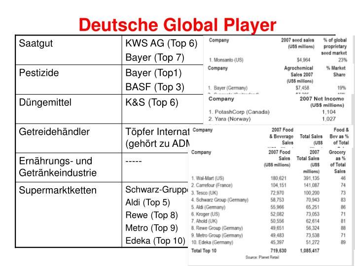 Deutsche Global Player