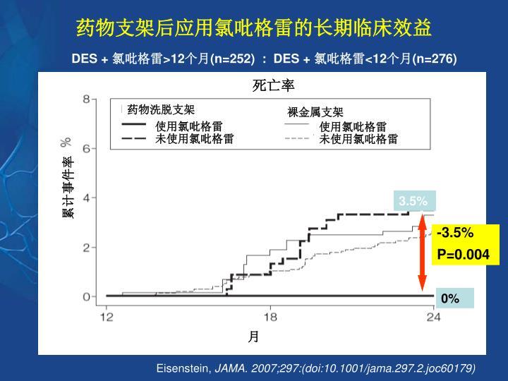 药物支架后应用氯吡格雷的长期临床效益