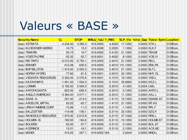 Valeurs «BASE»
