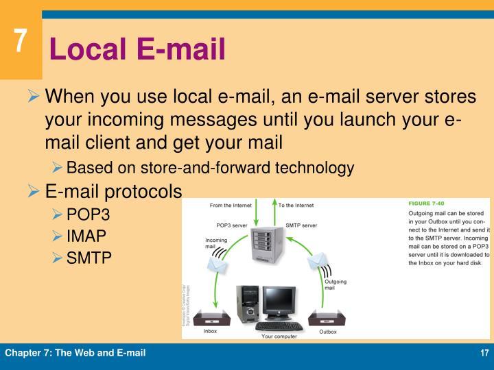 Local E-mail