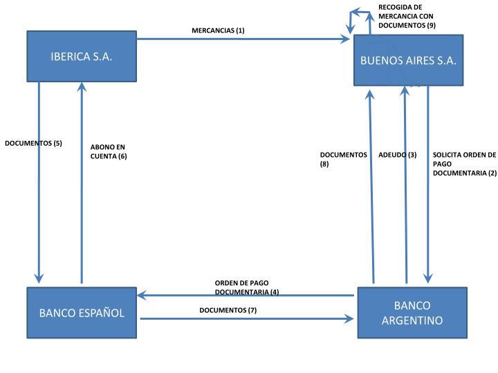 RECOGIDA DE MERCANCIA CON DOCUMENTOS (9)