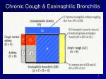 chronic cough eosinophilic bronchitis