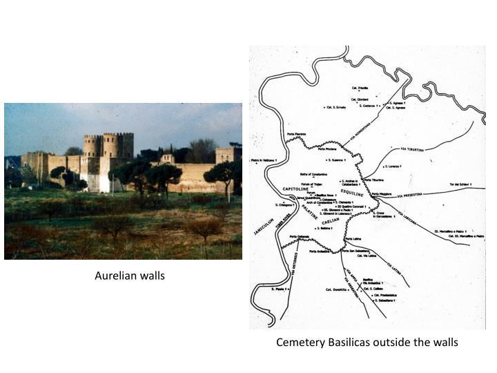 Aurelian walls