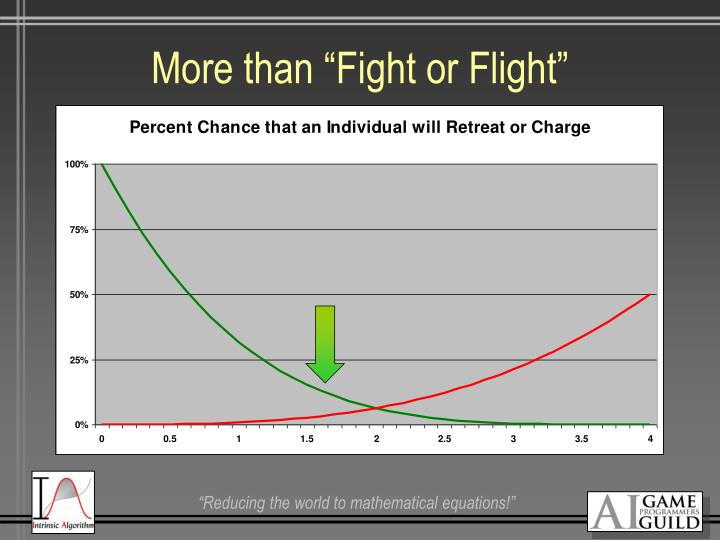 """More than """"Fight or Flight"""""""