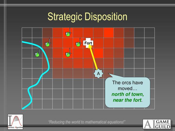 Strategic Disposition