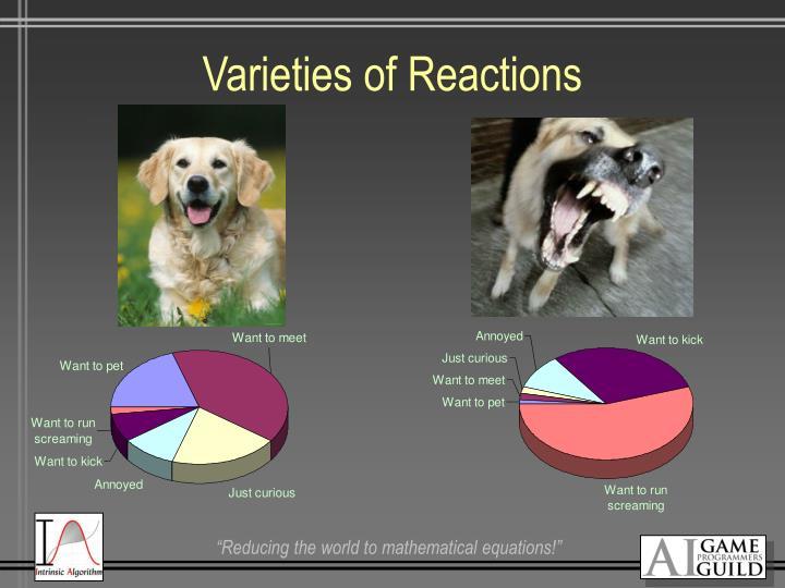 Varieties of Reactions