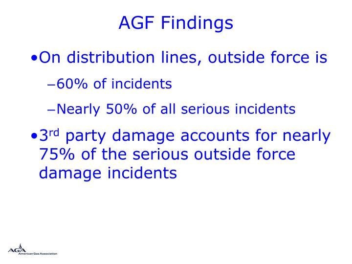 AGF Findings