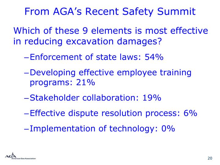 From AGA's Recent Safety Summit