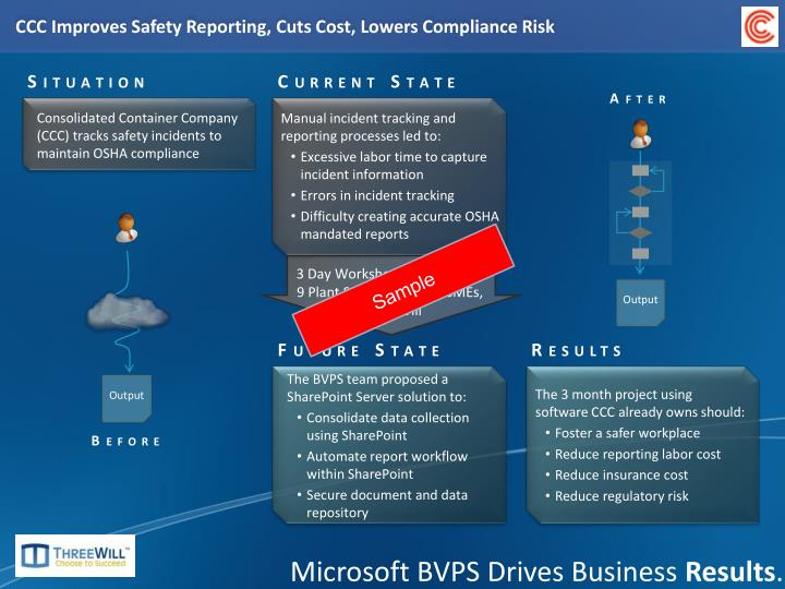 CCC Improves Safety Reporting, Cuts Cost, Lowers Compliance Risk
