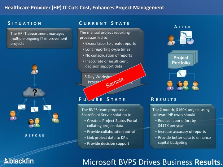 Healthcare Provider (HP) IT Cuts Cost, Enhances Project Management
