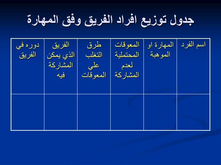 جدول توزيع افراد الفريق وفق المهارة
