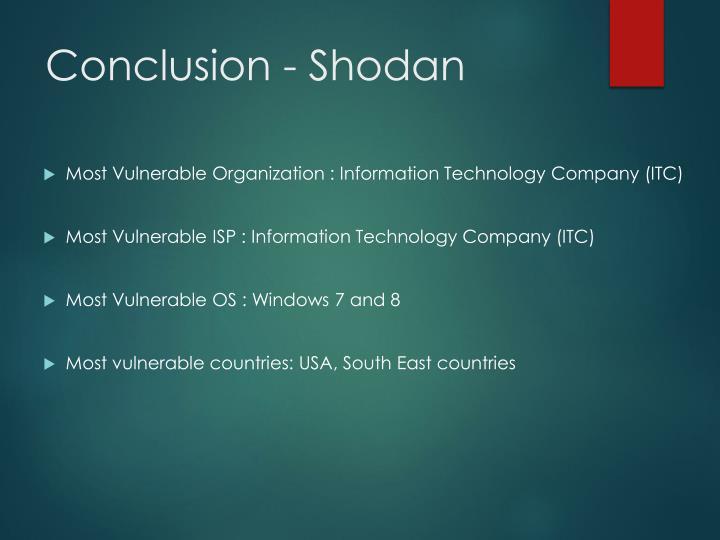 Conclusion - Shodan