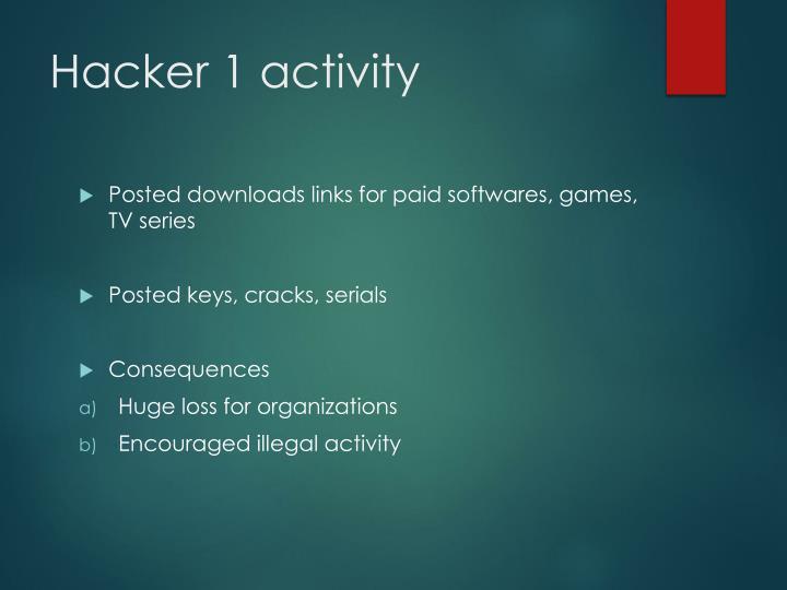 Hacker 1 activity