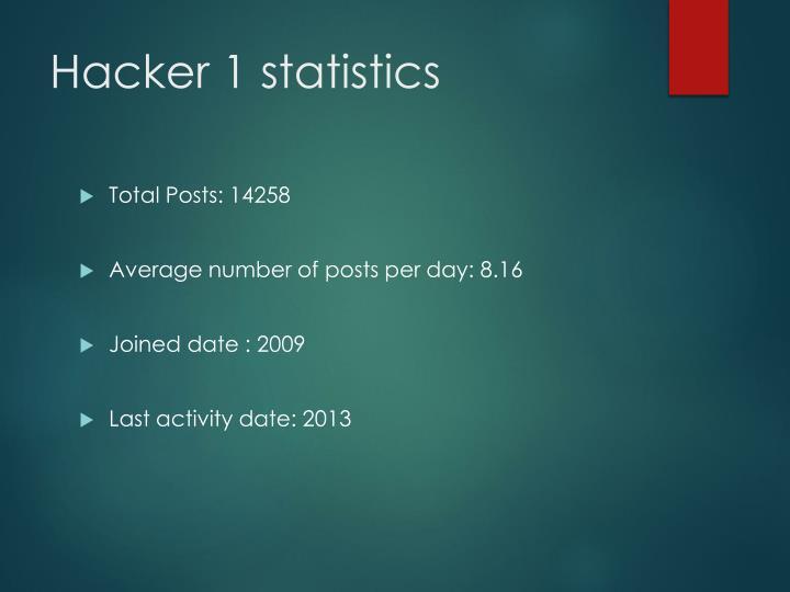 Hacker 1 statistics