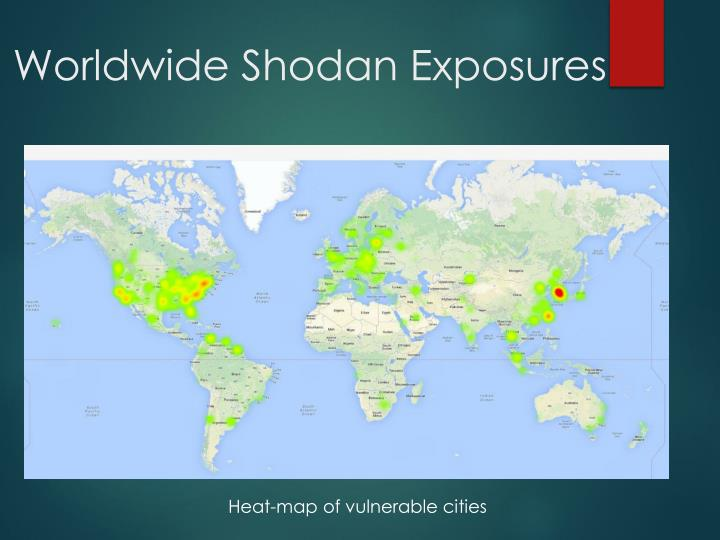 Worldwide Shodan Exposures