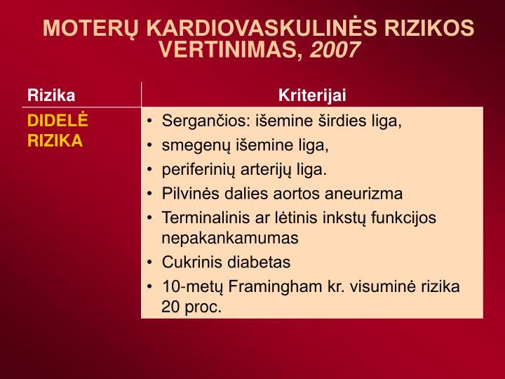MOTERŲ KARDIOVASKULINĖS RIZIKOS VERTINIMAS,