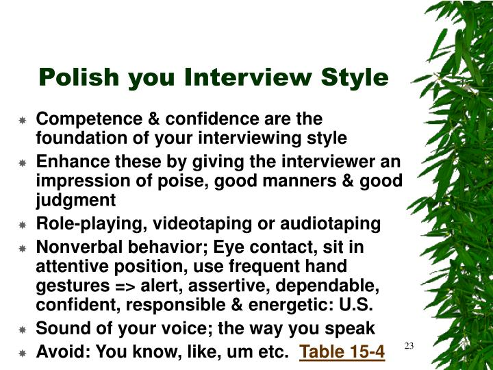 Polish you Interview Style