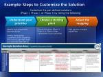 example steps to customize the solution