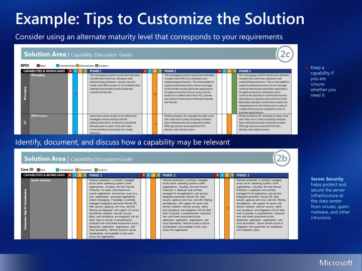 Example: Tips to Customize the Solution