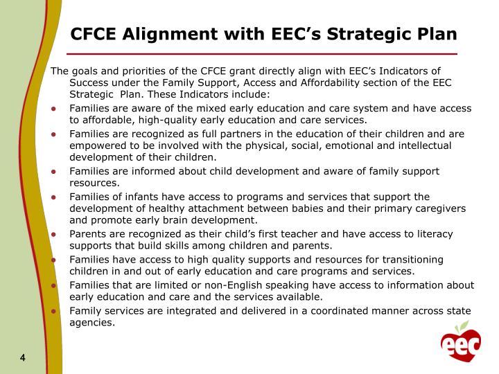 CFCE Alignment with EEC's Strategic Plan