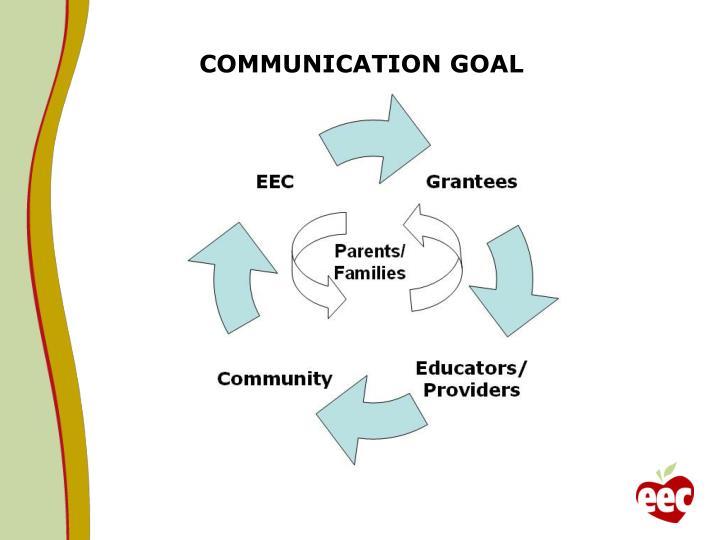 COMMUNICATION GOAL