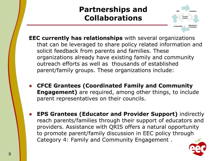 Partnerships and