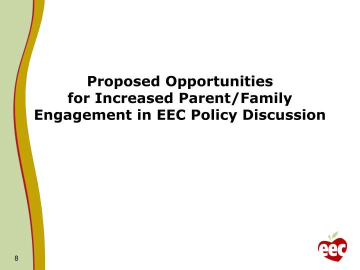 Proposed Opportunities