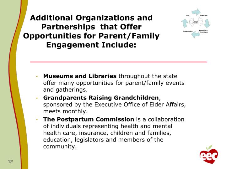 Additional Organizations and Partnerships  that Offer Opportunities for Parent/Family Engagement Include: