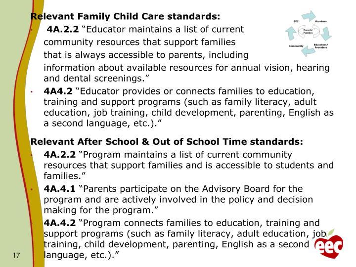 Relevant Family Child Care standards:
