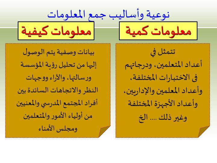نوعية وأساليب جمع المعلومات
