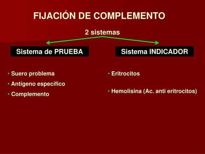 FIJACIÓN DE COMPLEMENTO