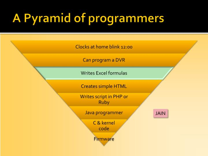 A pyramid of programmers