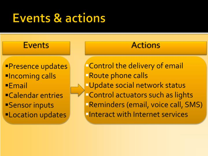 Events & actions
