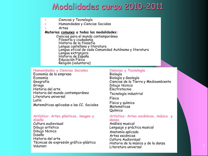 Modalidades curso 2010-2011