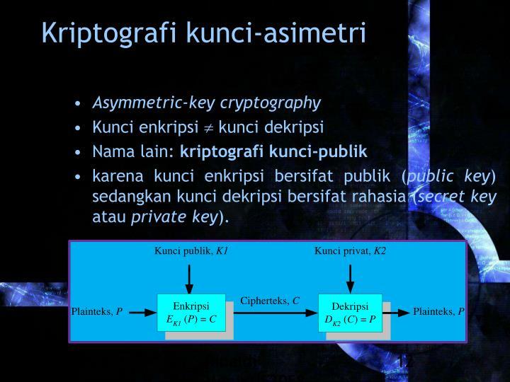 Rinaldi Munir/IF3058 Kriptografi