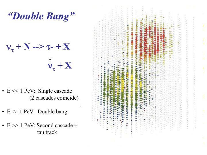 """Double Bang"""