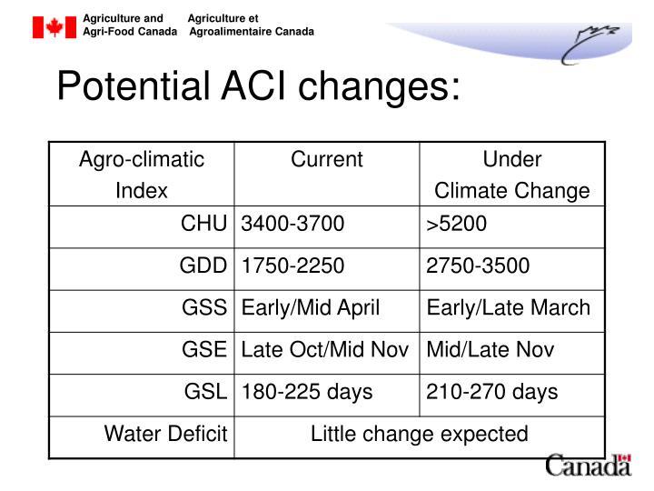 Potential ACI changes: