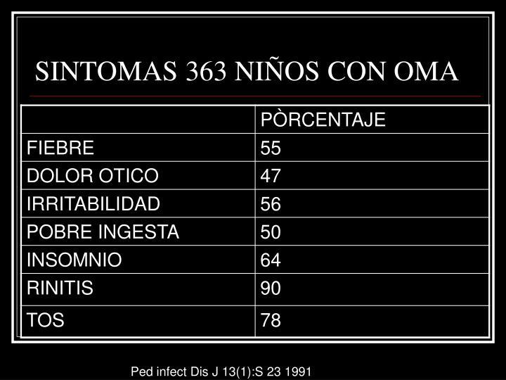 SINTOMAS 363 NIÑOS CON OMA